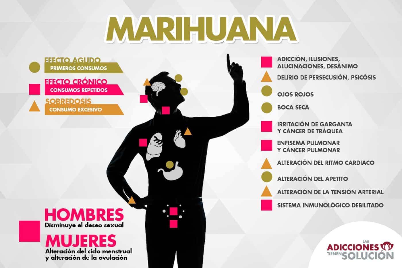marihuana_B