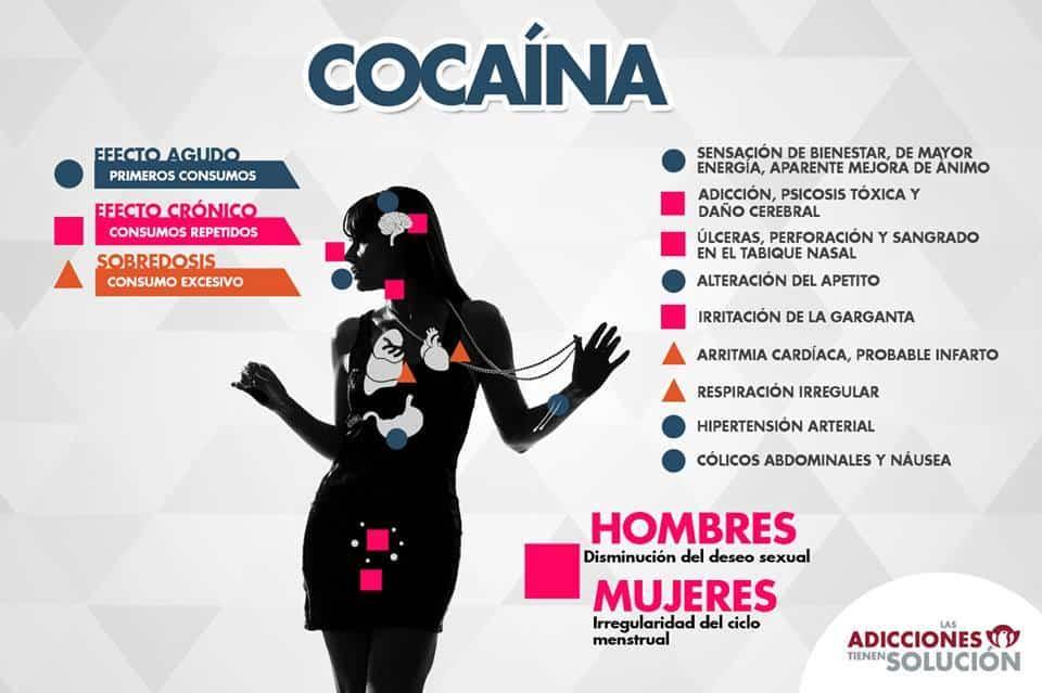 síntomas de la cocaína