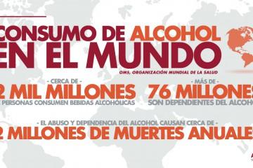 info alcogol-mundial