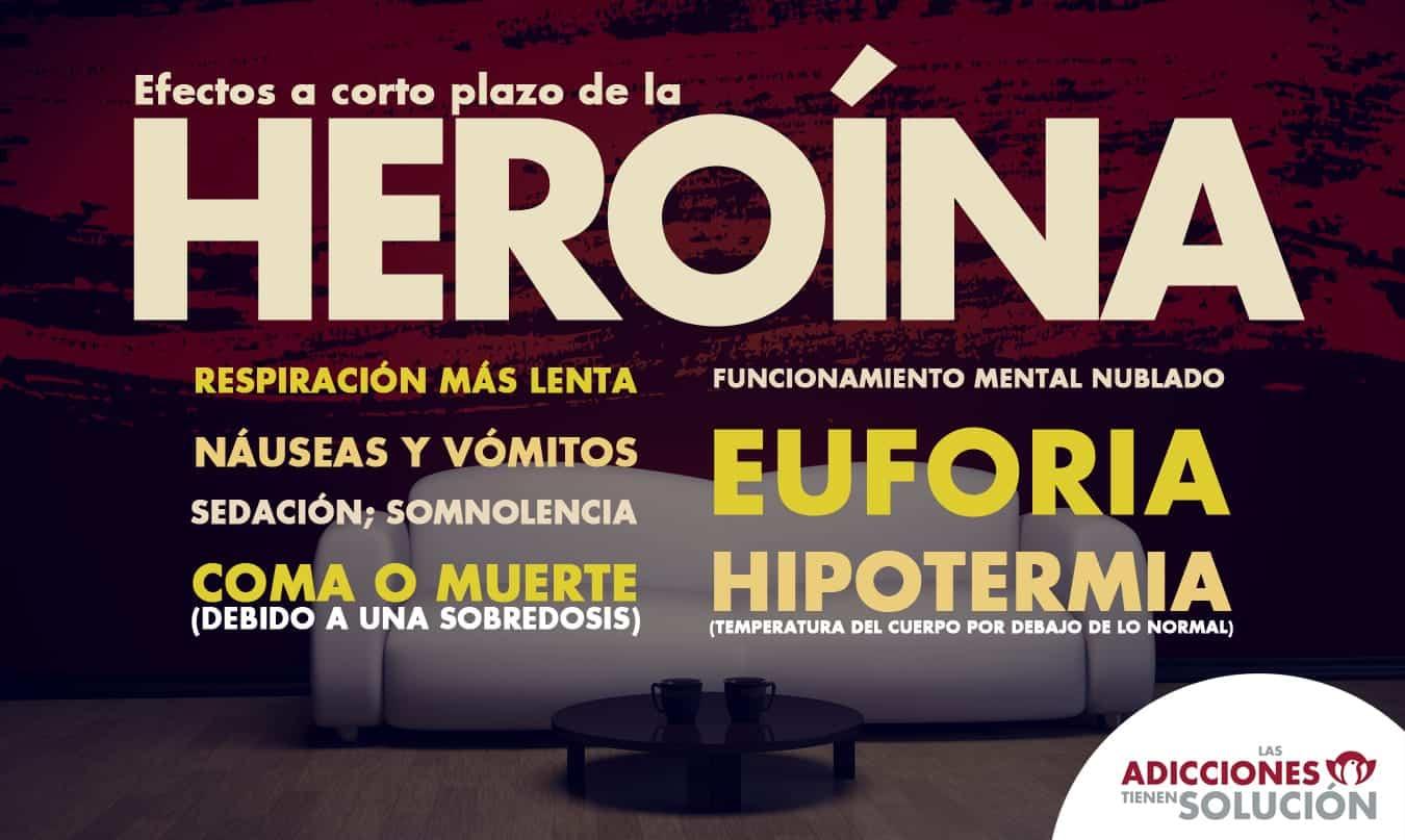 heroina-corto-plazo