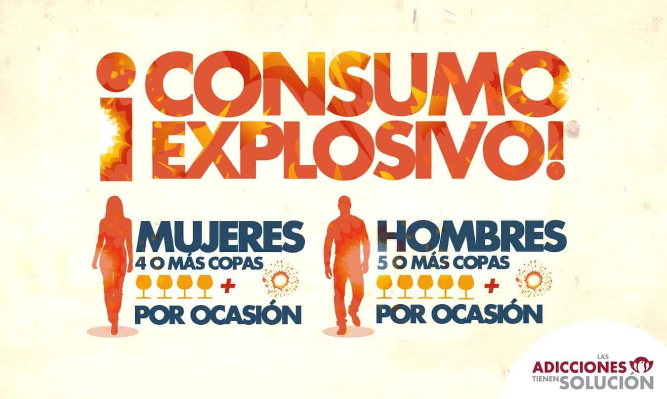 infografía consumo explosivo