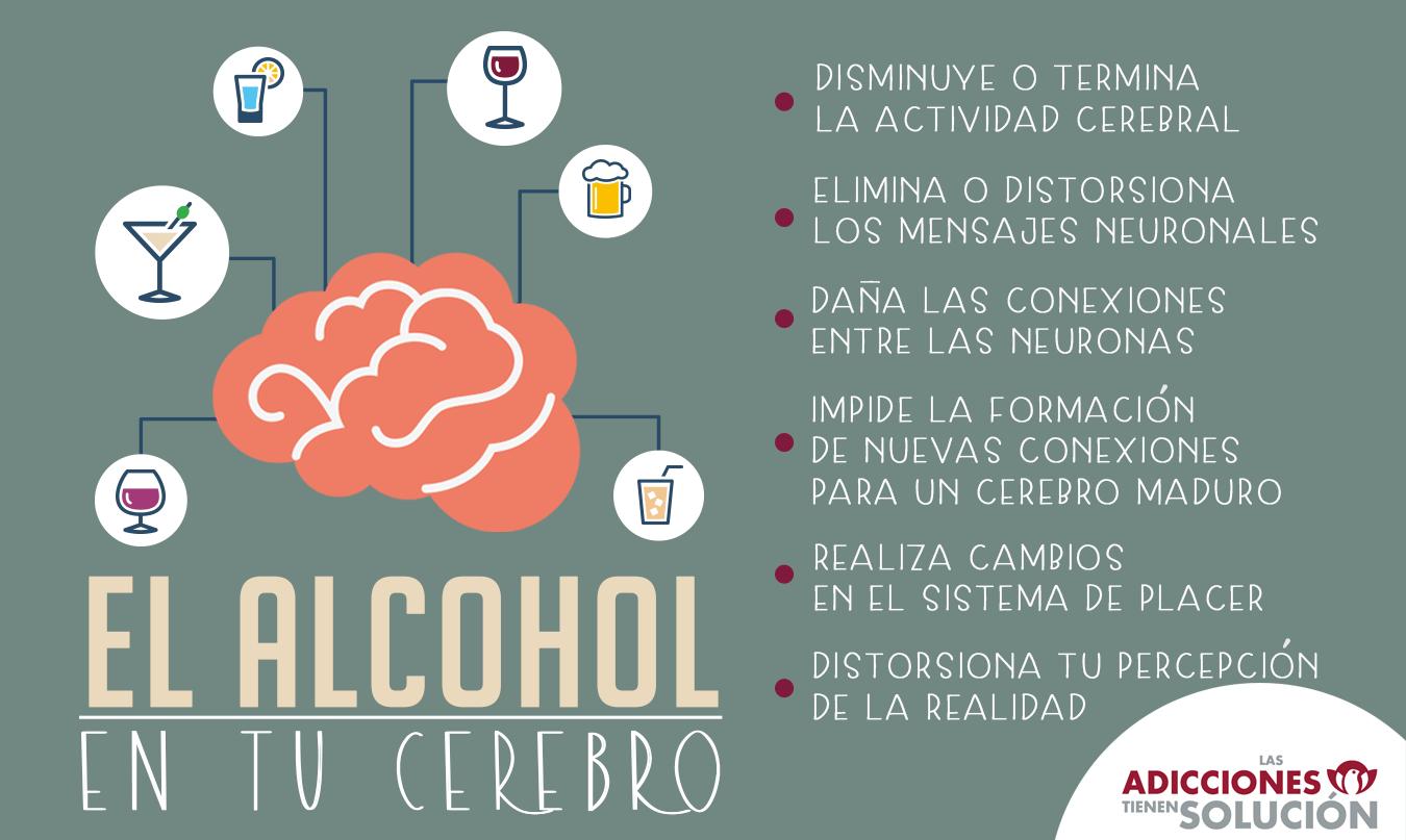 El tratamiento del alcoholismo más eficaz