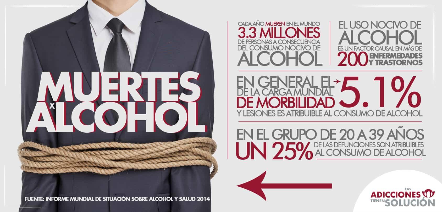 info alcoholismo4