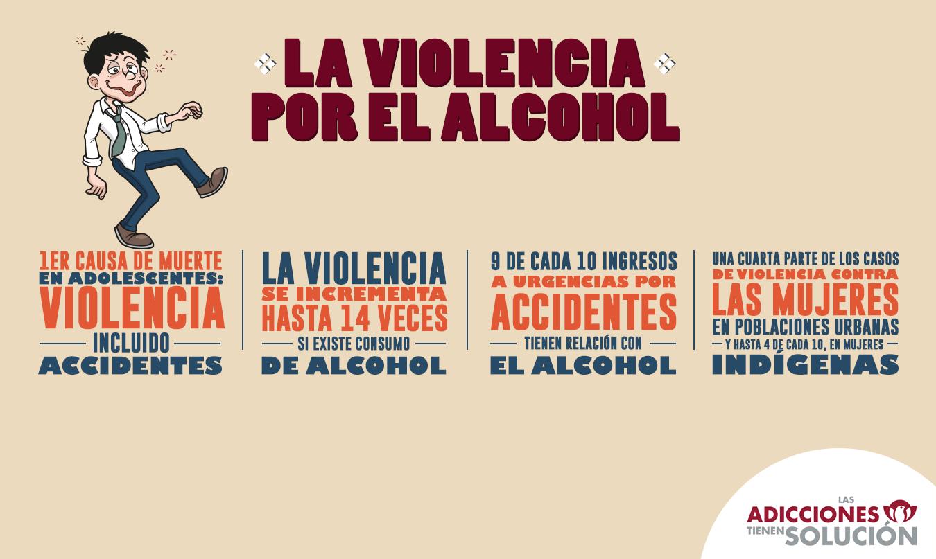 Info Violencia por el alcohol