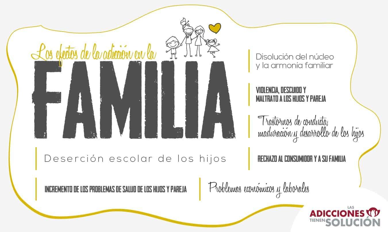 info adiccion-familia