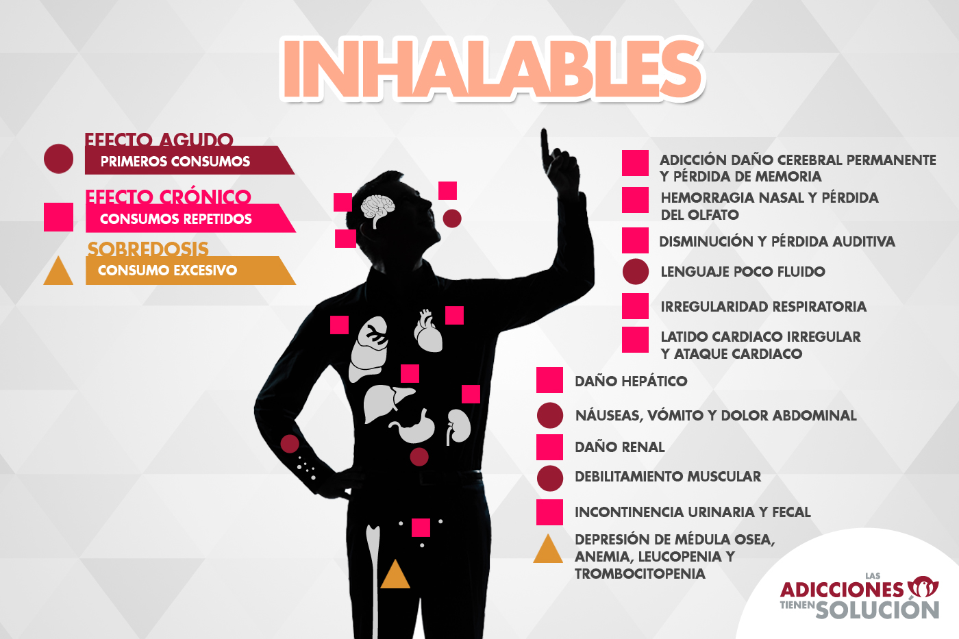 inhalables